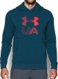 Толстовка Under Armour Threadborne Fleece Graphic* 1299143-918
